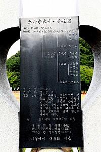 뿌리공원 성씨비 (가평이씨,후면비문)