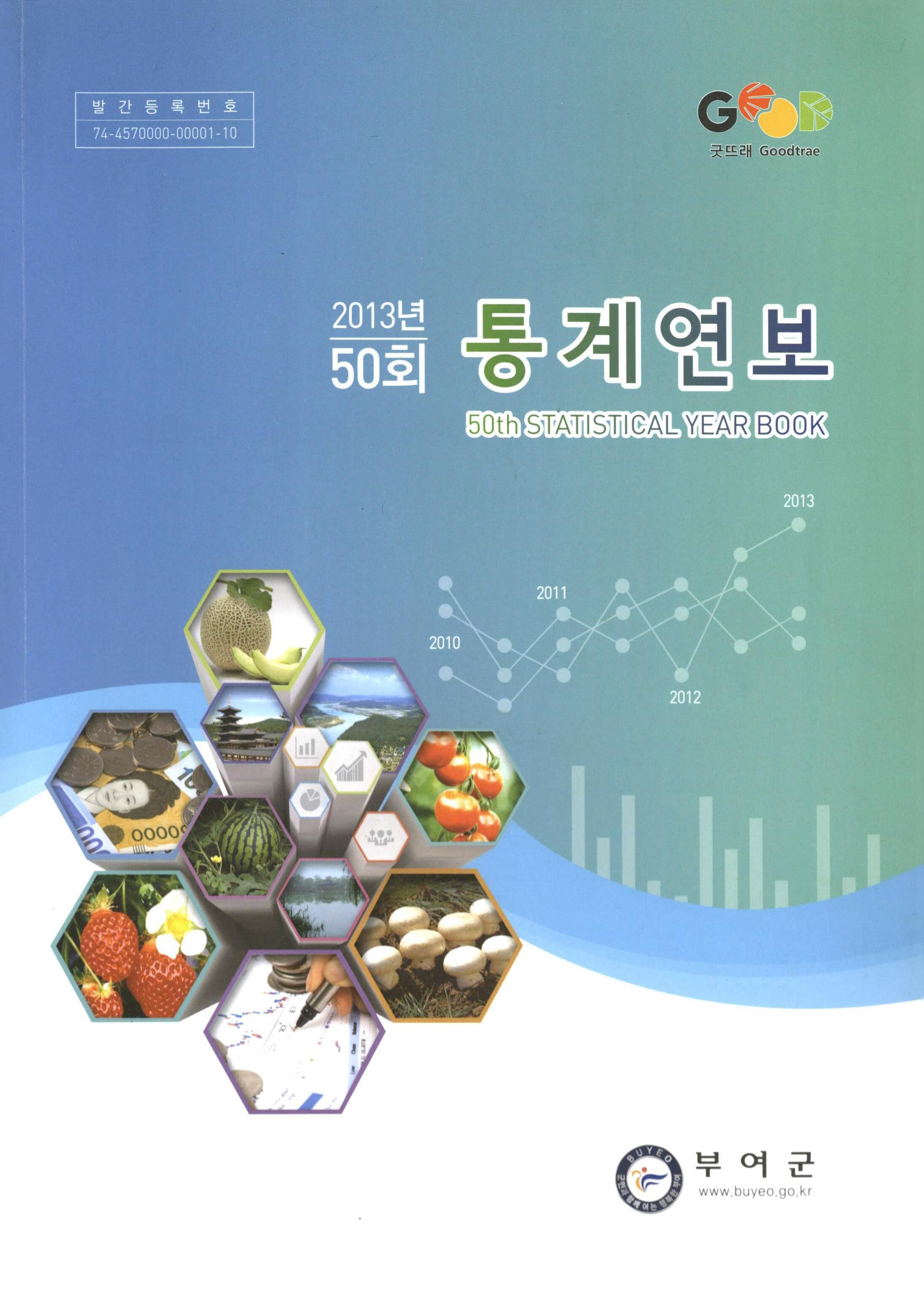 2013년 제50회 통계연보
